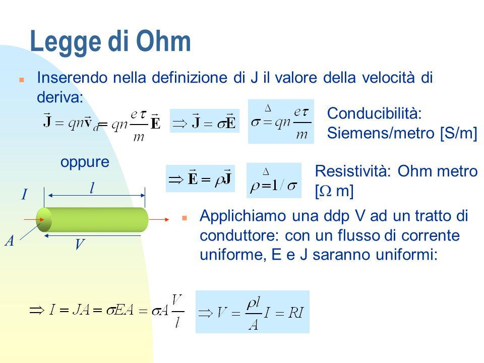 Legge di Ohm Inserendo nella definizione di J il valore della velocità di deriva: Conducibilità: Siemens/metro [S/m]